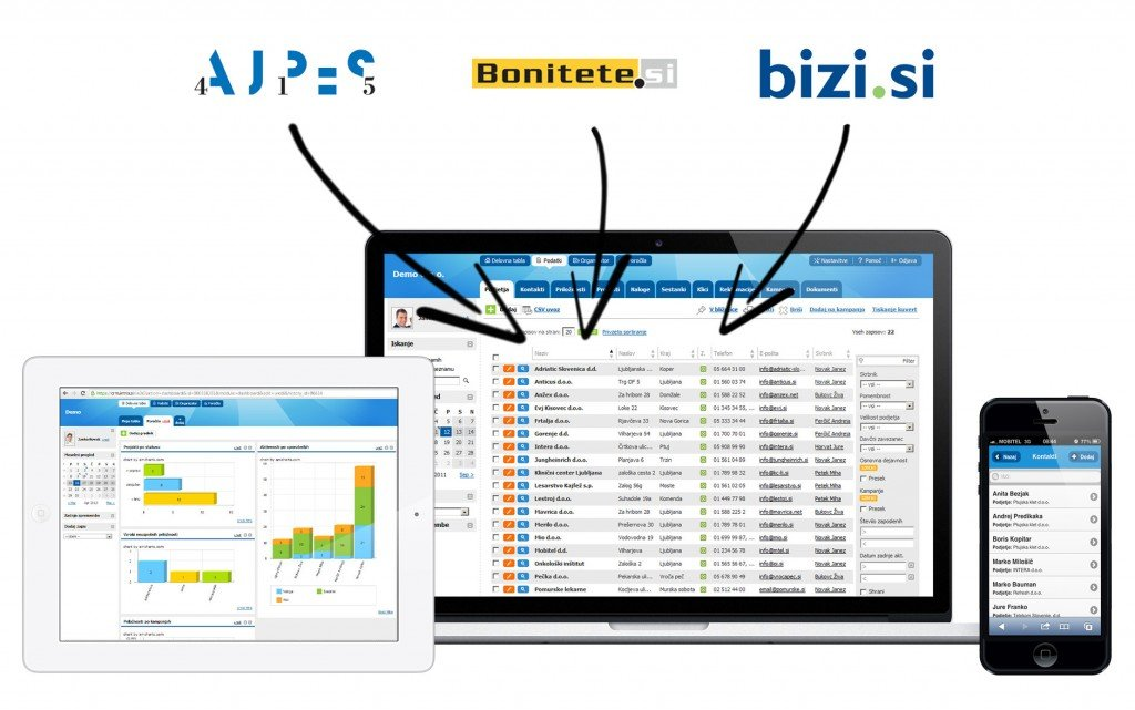 Intrix povezava z BIZI.SI, BISNODE in AJPES bazo podatkov