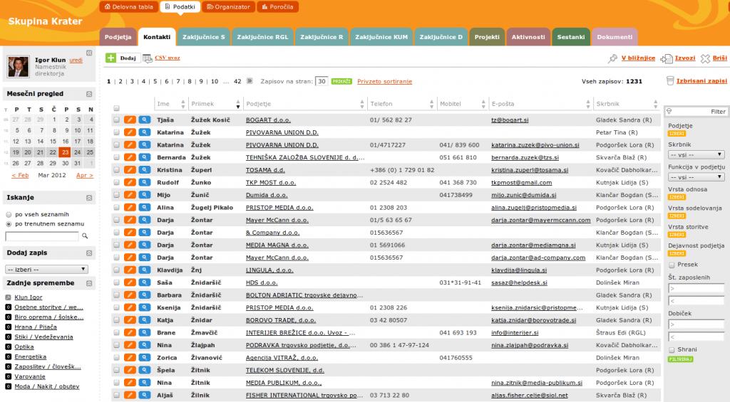 Osnovni pogled po vstopu v aplikacijo Intrix CRM