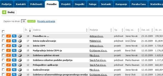 intrix podatki za pripravo ponudbe