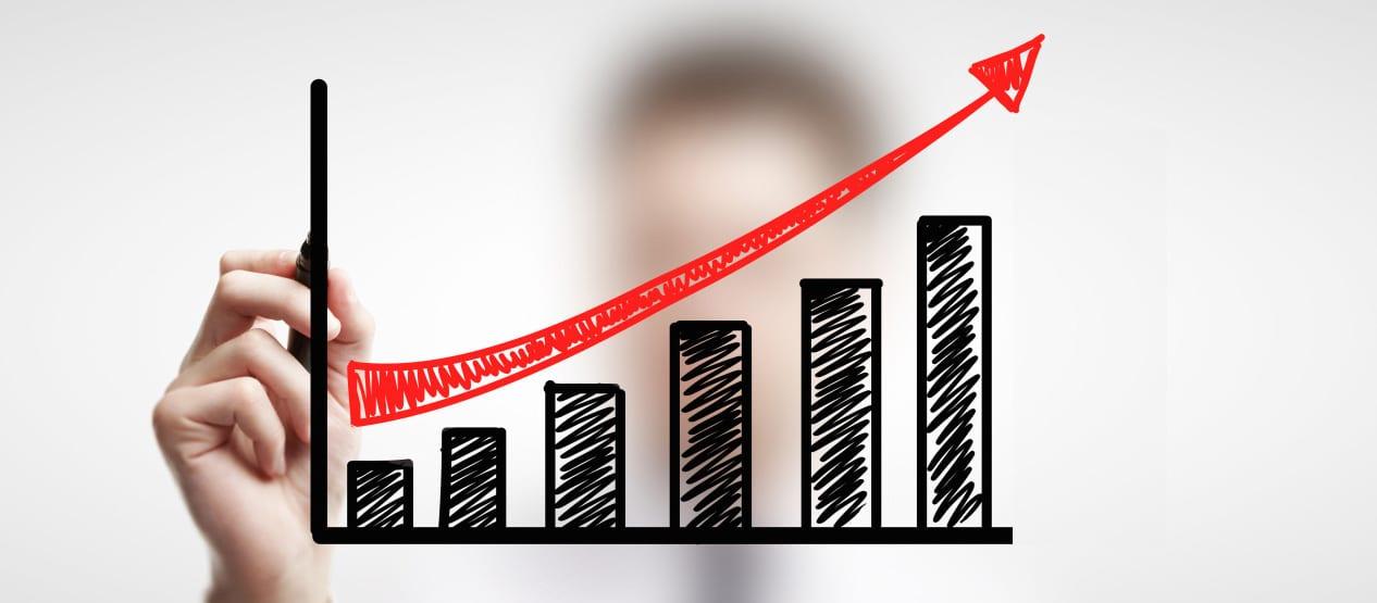 rast podjetja in prodaje