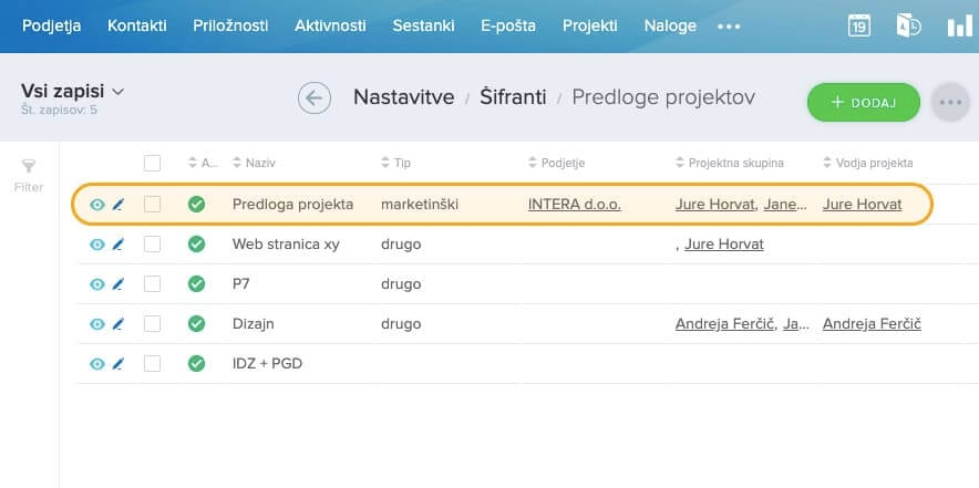 Dodana-nova-predloga-projekta