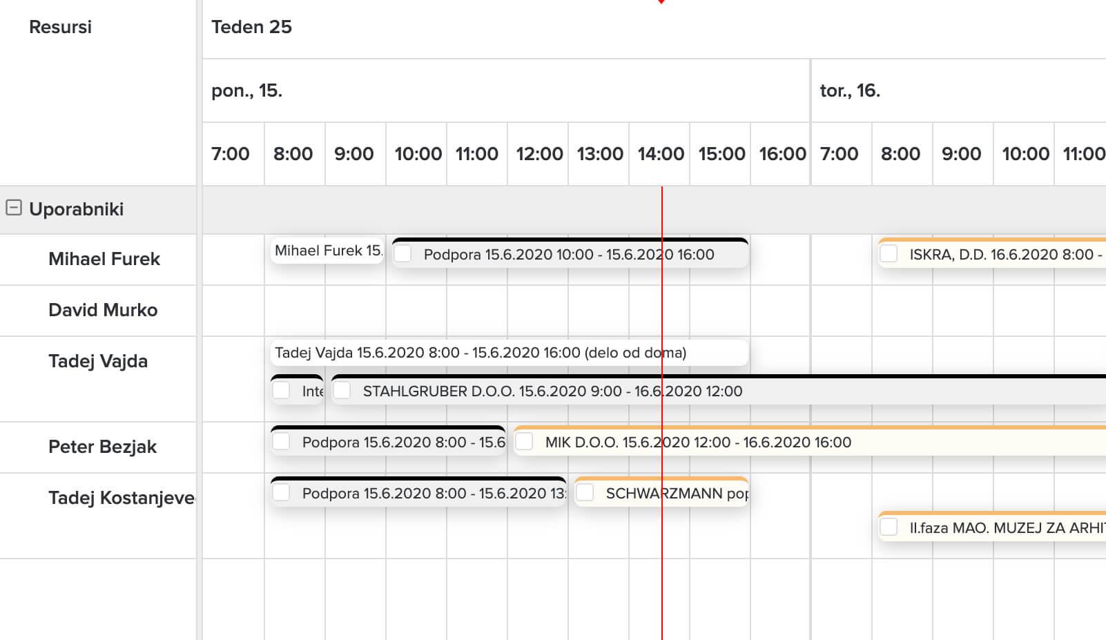 planiranje razpored serviserjev