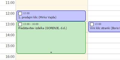 grafični pregled trajanja aktivnosti v intrix koledarju