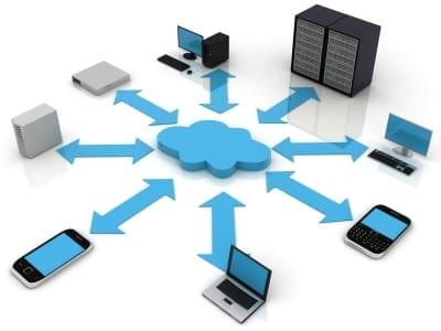 CRM Cloud Computing