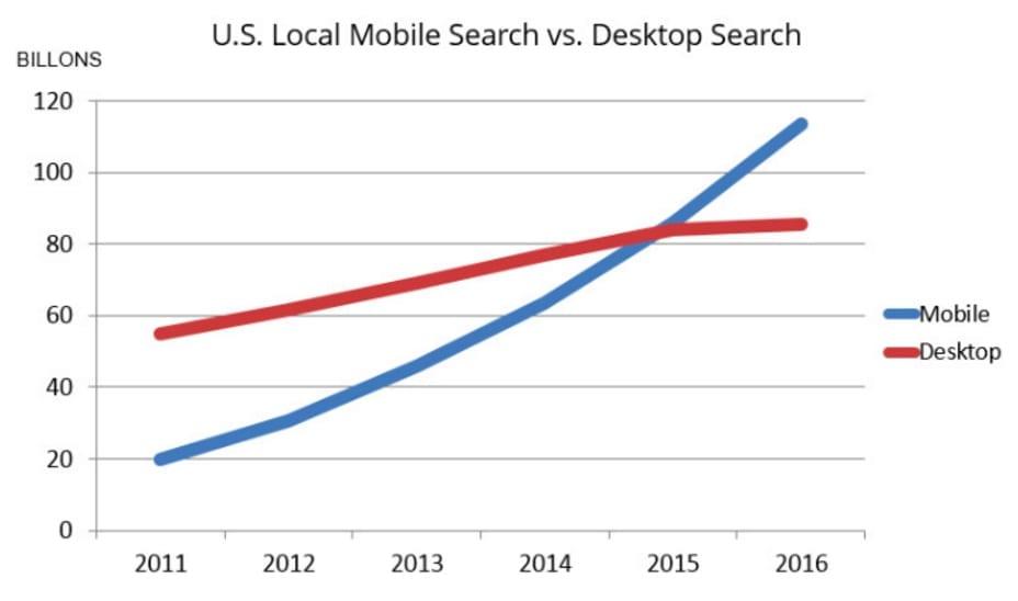 graf-mobile-search-desktop-search