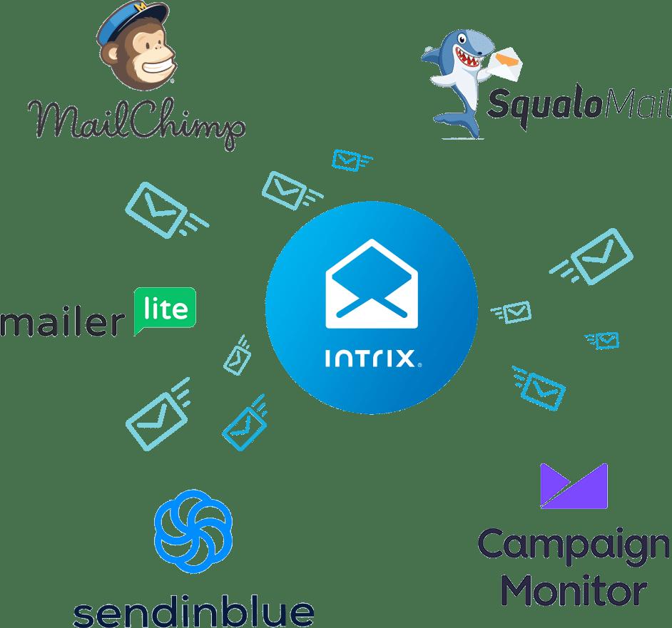 mailing sustavi mailchimp mailerlite squalomail