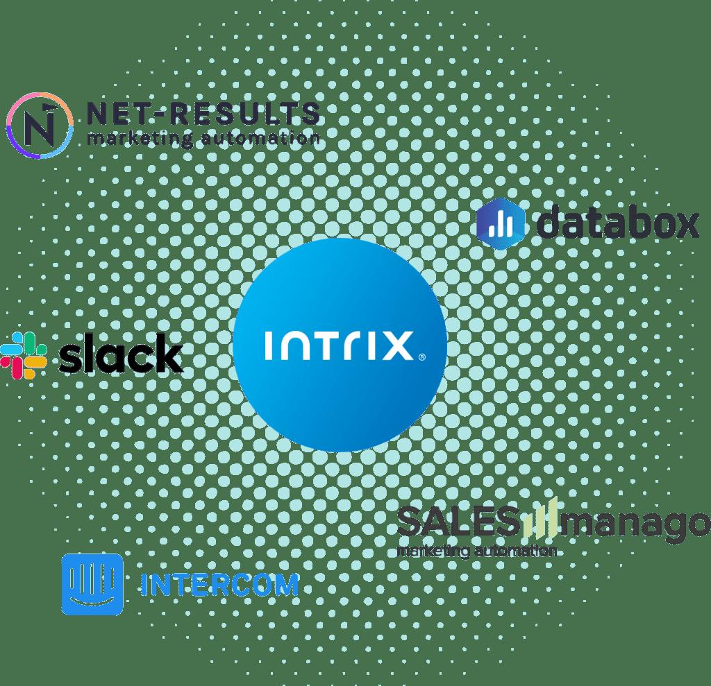 marketing automation sales manago slack netresults intercom
