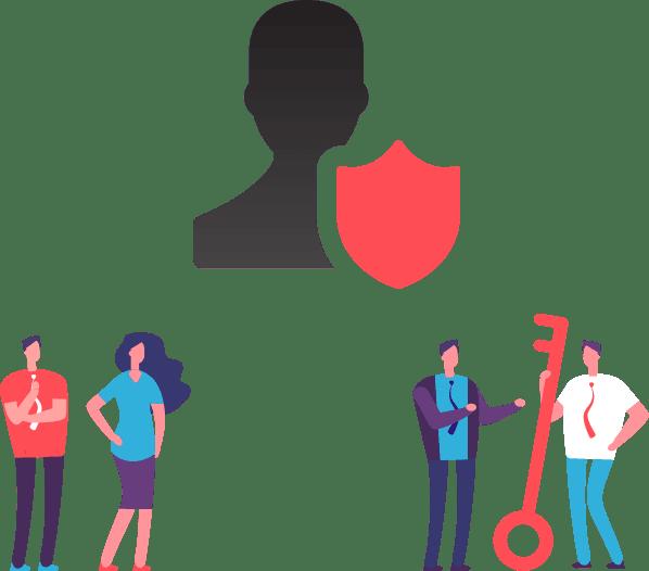 Ograničenje pristupa i korisnička prava crm