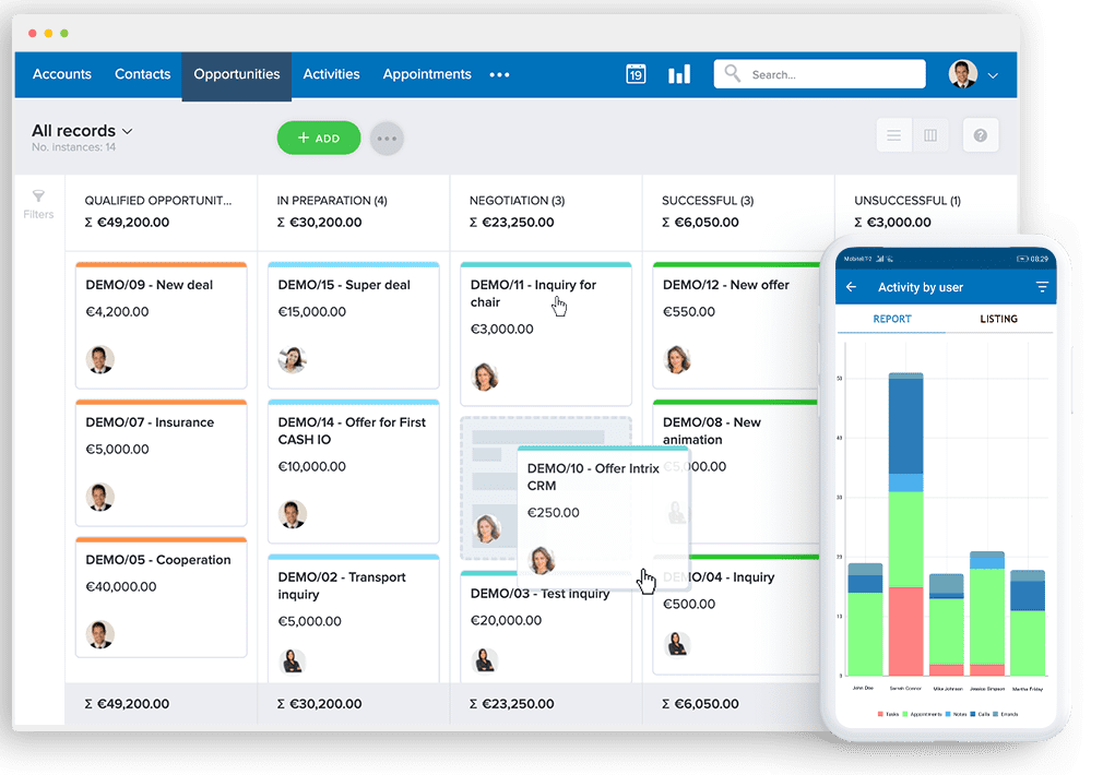 pipedrive zoho salesforce